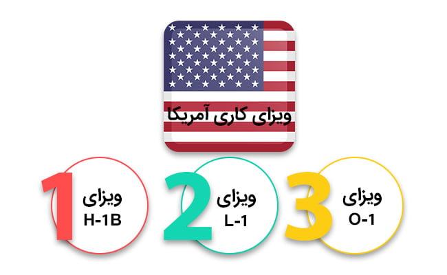 مهاجرت اقامت کاری آمریکا   ویزای کاری آمریکا