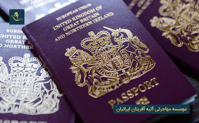 ویزای مهاجرت اقامت ثبت شرکت هلند | قوانین هزینه مهاجرت به هلند از طریق ثبت شرکت | شرایط اخذ مهاجرت اقامت ثبت شرکت هلند