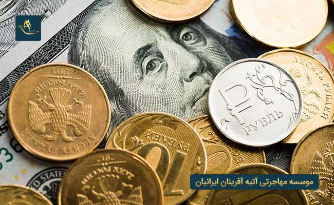 هزینه های مهاجرت اقامت تمکن مالی سوئد   قوانین ویزای خود حمایتی سوئد   شرایط اخذ مهاجرت از طریق تمکن مالی سوئد