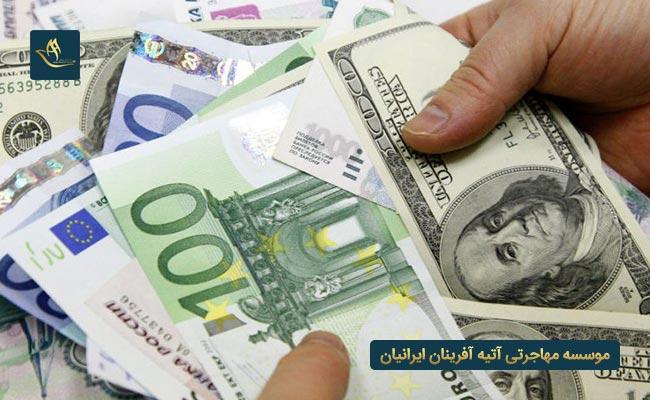هزینه مهاجرت اقامت ثبت شرکت آلمان   شرایط اخذ اقامت از طریق ثبت شرکت در آلمان   قوانین اقامت ثبت شرکت آلمان