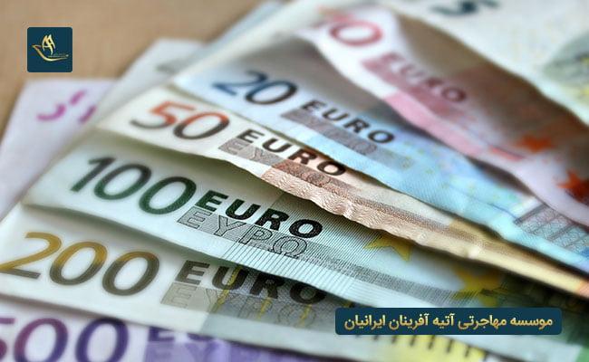 میزان حقوق مهاجرت اقامت کاری پرتغال   قوانین هزینه مهاجرت به پرتغال از طریق کار   شرایط اخذ ویزای کار در پرتغال