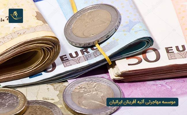 مزایای مهاجرت اقامت تمکن مالی اسپانیا | هزینه ویزای خود حمایتی اسپانیا | شرایط اخذ مهاجرت از طریق تمکن مالی اسپانیا