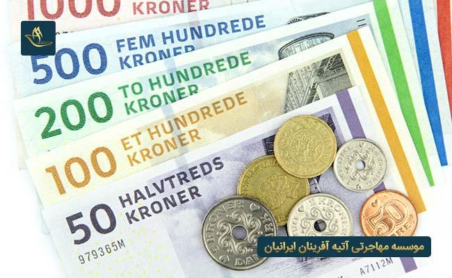 مهاجرت اقامت ثبت شرکت دانمارک | شرایط مهاجرت به دانمارک از طریق ثبت شرکت | هزینه اخذ اقامت ثبت شرکت در دانمارک