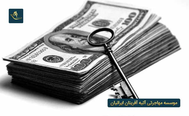 هزینه مهاجرت اقامت سرمایه گذاری هلند | قوانین هزینه مهاجرت از طریق سرمایه گذاری در هلند | شرایط اقامت سرمایه گذاری هلند