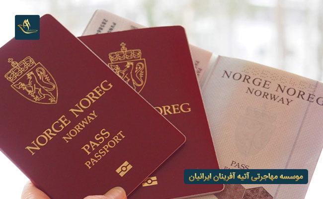 مدارک مورد نیاز برای اخذ ویزای تحصیلی نروژ | اقامت در نروژ | تحصیل در کشور نروژ
