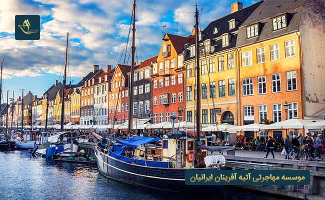 کشور دانمارک - بهترین کشورها برای مهاجرت کاری