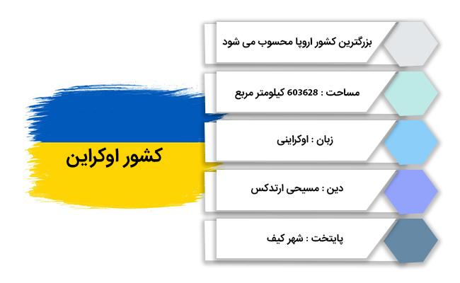 شرایط عمومی مهاجرت به اوکراین
