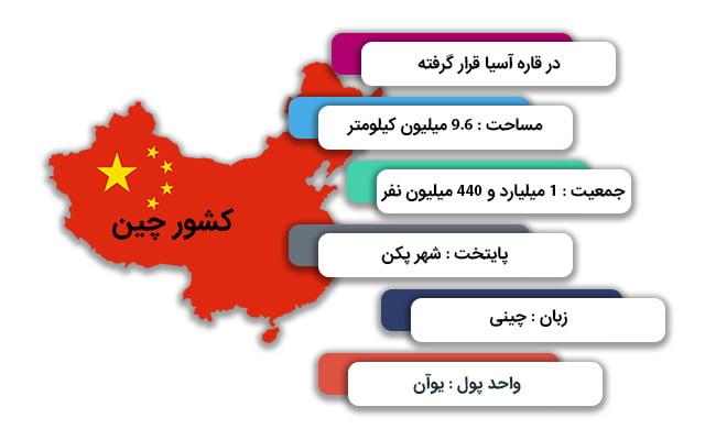 شرایط عمومی مهاجرت به چین