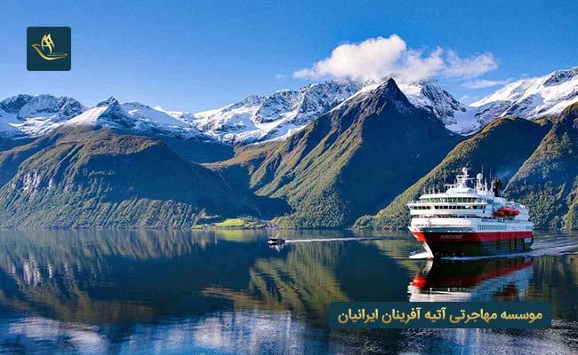 کشور نروژ بهترین کشورها برای مهاجرت