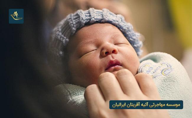 اخذ تابعیت از طریق تولد در کشور آلمان | اقامت در کشور آلمان | اخذ تابعیت و اقامت از طریق تولد فرزند