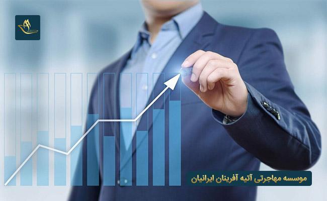 بررسی شاخص های اقتصادی تاثیر گذار در بازار کار کانادا