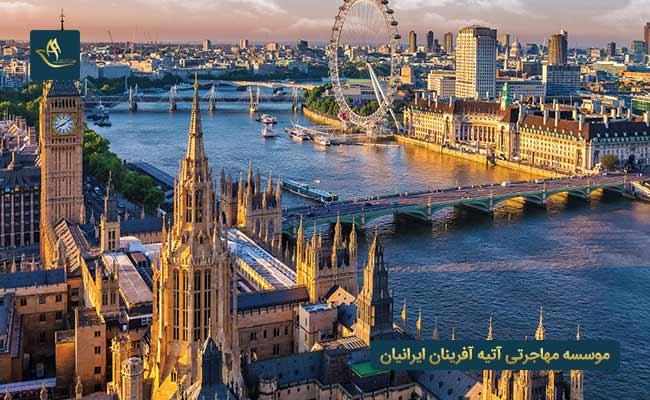 شرایط مهاجرت از طریق اخذ ویزای کار در انگلستان