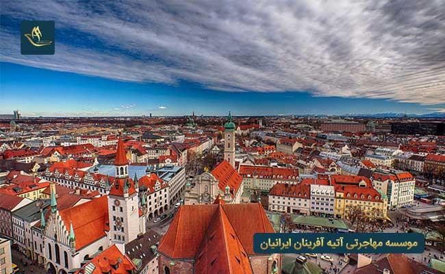 کشور آلمان - بهترین کشورها برای ثبت شرکت