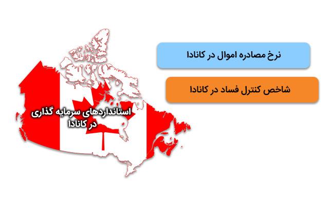 بررسی استانداردهای سرمایه گذاری در کانادا