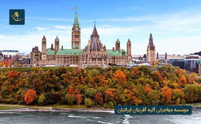 جاذبه های توریستی کشور کانادا   شهر اتاوا در کشور کانادا   تپه پارلیمانت در کشور کانادا