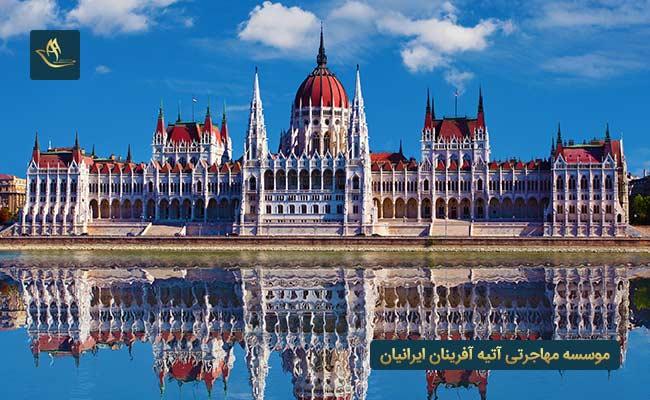 کشور مجارستان - بهترین کشورها برای مهاجرت ثبت شرکت