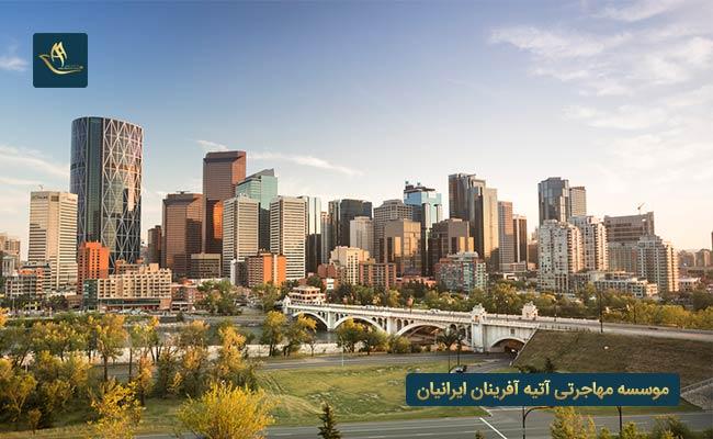 وضعیت اقامت و اخذ تابعیت در کانادا   لیست مشاغل مورد نیاز در کانادا