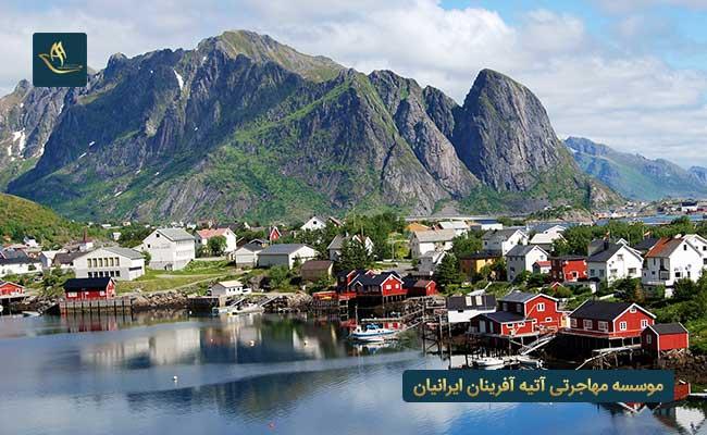 وضعیت اقامت و اخذ تابعیت در نروژ