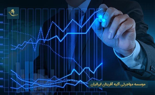 بررسی شاخص های اقتصادی تاثیرگذار در تمکن مالی یونان