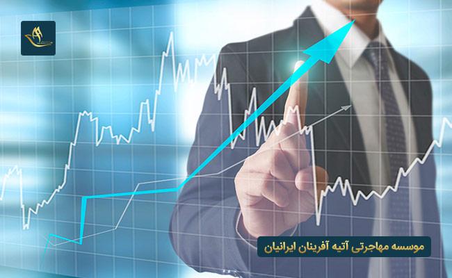 بررسی شاخص های اقتصادی تاثیرگذار در تمکن مالی اتریش