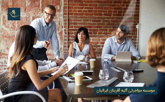 لیست مشاغل مورد نیاز 2021 در هلند
