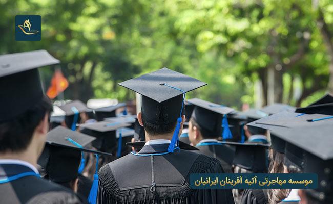 دانشگاه بریتانیا در دبی (BUiD)