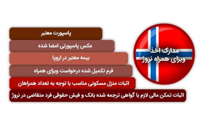 مدارک اخذ ویزای همراه نروژ