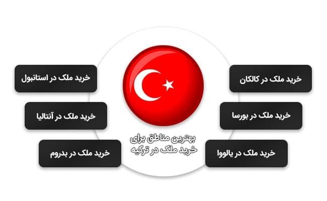 بهترین مناطق برای خرید ملک در ترکیه