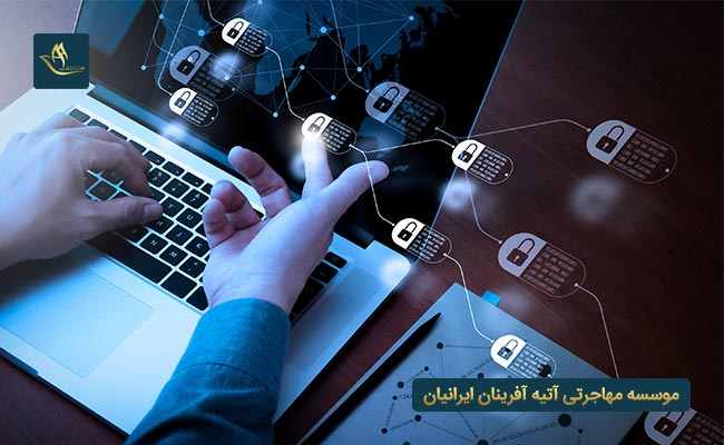 بازار کار رشته کامپیوتر در کشور ترکیه