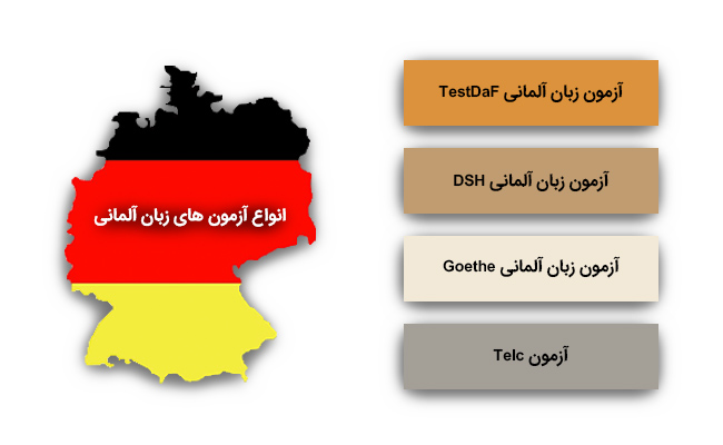 انواع آزمون های زبان آلمانی در مهاجرت