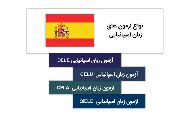 انواع آزمون های زبان اسپانیایی در مهاجرت