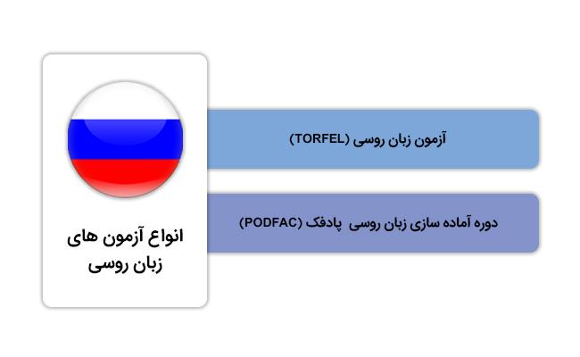 انواع آزمون های زبان روسی در مهاجرت