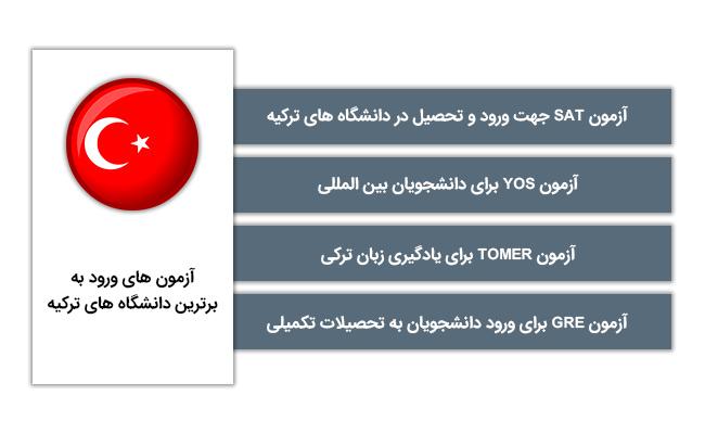 آزمون ها جهت ورود به برترین دانشگاه های ترکیه