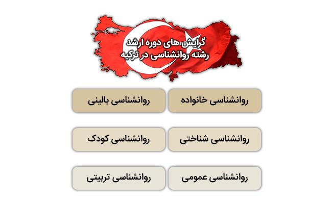 گرایشهای مختلف دوره ارشد روانشناسی در ترکیه