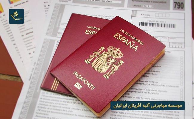اعتبار و رتبه پاسپورت کشور اسپانیا