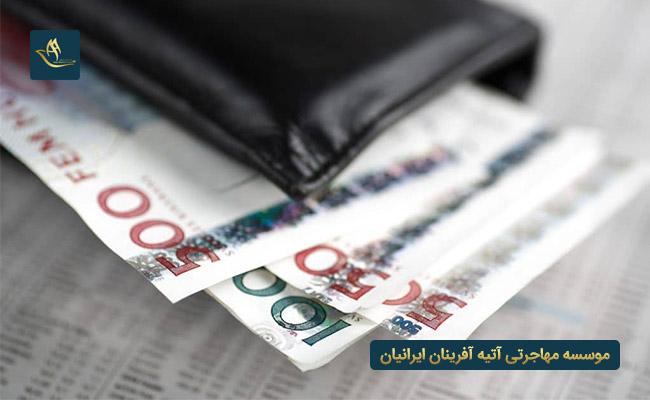 میزان حقوق و درآمد در سوئد
