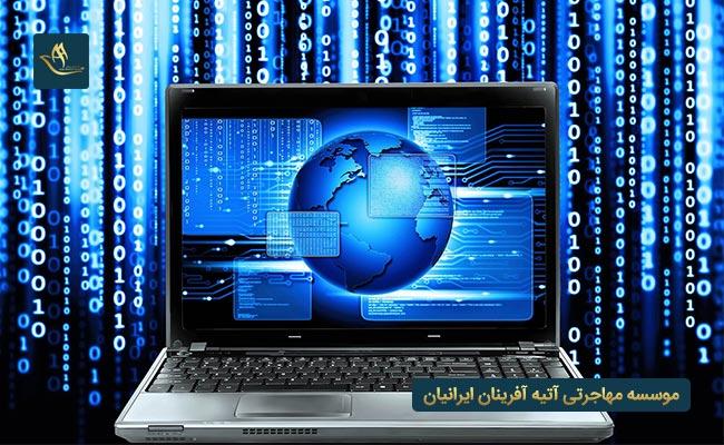 بازار کار رشته کامپیوتر در کره جنوبی